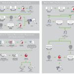 Clasificación de tipos de penetrantes y métodos