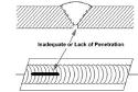Falta de penetración - defectos de soldadura